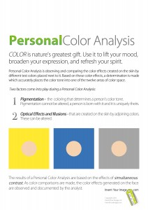color analysis
